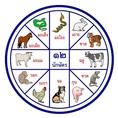 โหราพยากรณ์ รับดูดวงวันเดือนปีเกิด ตามหลักโหราศาสตร์ไทย